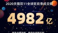 【中日双语】中国单身日,阿里巴巴特卖超过7兆9千亿日元